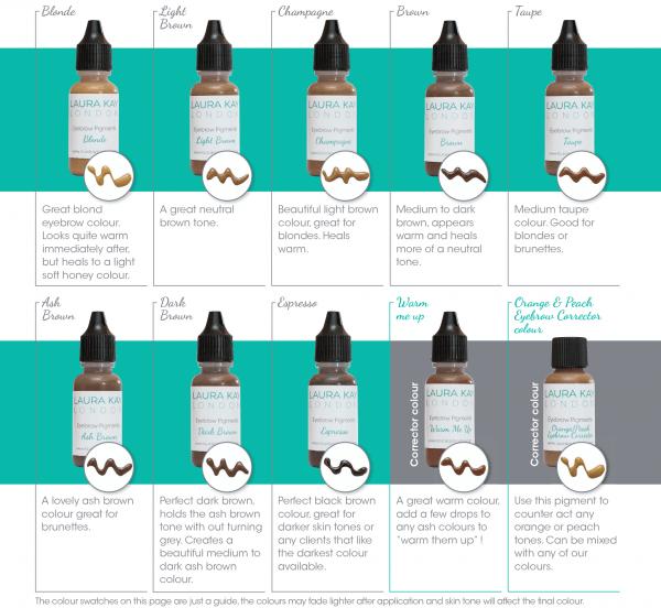 laura pigments
